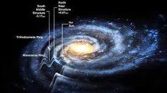 La Vía Láctea es una galaxia en espiral donde se encuentra el Sistema Solar. Se calcula que contiene entre 200 000 y 400 000 millones de estrellas. La distancia desde el Sol hasta el centro de la galaxia es de alrededor de 27 700 años luz . La Vía Láctea forma parte de un conjunto de unas cuarenta galaxias llamado Grupo Local, y es la segunda más grande y brillante tras la galaxia de Andrómeda www.enclase.com.mx