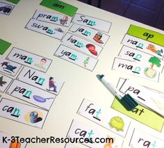 Word Families and CVC Words - How to Use our Cards....  http://www.k-3teacherresources.com/how-to-use-word-family-cards.html