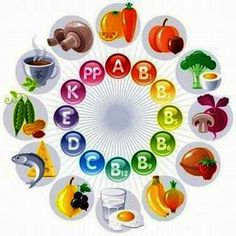 http://gen-molodosti.ru/ak/r.php?idg=68&idp=520  Как принимать витамины с пользой