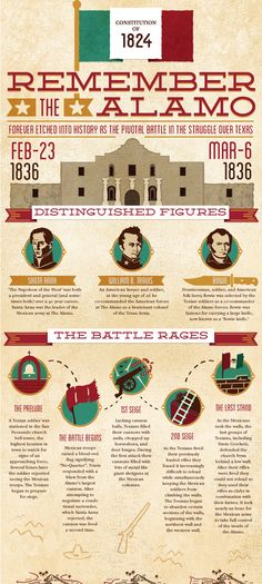 Remember The Alamo. This graphic design leads you through the events that drew the the siege of the Alamo to an end. The chart tells you who the main leaders were and how they fought against the Mexicans. Texas Revolution, Republic Of Texas, Cultura General, Texas Forever, Loving Texas, Texas Pride, Wisconsin, Michigan, Lone Star State