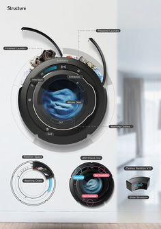Quinque : 5 Pivate Washer for Sharehouse on Behance Rv Washer Dryer, Modern Washing Machines, West Facing House, Space Saving Bathroom, Modern Bathroom Cabinets, Washer Machine, Presentation Layout, Electrical Appliances, Passive House