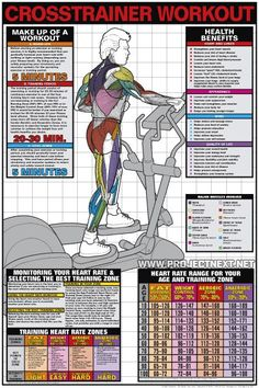 Crosstrainer Workout - Cardio Fat Burning Sixpack Abs Exercise