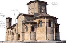 arquitectura romanica - Buscar con Google