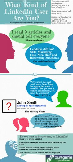 What Kind of LinkedIn User Are You? #infographic