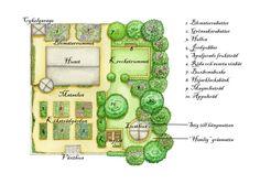 Exempel på planering av en trädgård... Gillar definitivt Krocketrummet :D