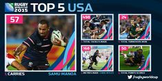 #USA 's #BlueNation2015 @ChrisWyles & @Blockmonstahz delivered big stats in #RWC2015. Who else stood out for you?