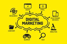 Maximize profit through organic paid reach and tailor-made content to suit your business needs. Content Marketing, Internet Marketing, Social Media Marketing, Digital Marketing, Best Seo Services, Social Media Services, Content Analysis, Promotion Strategy, Seo Agency
