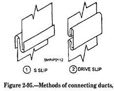 Resultado De Imagen Para Sheet Metal Joining Methods Sheet Metal Method Metal