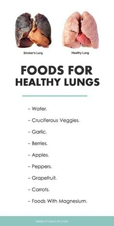 Foods For Healthy Lungs.