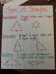 Geometry math lab types of triangles anchor chart uiuc math geometry lab. Math Charts, Math Anchor Charts, Math Resources, Math Activities, Fun Math, Math Games, Math Lab, Math Help, Learn Math