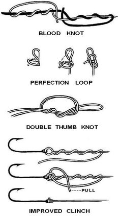 #Fishing Knots... this isnt for Ben its for me but I put it where I could find it easy