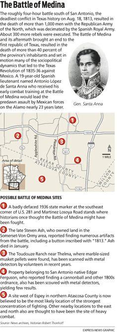 Battle of Medina.