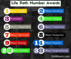 Life Path Number in Numerology Meanings