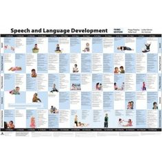 Speech and Language Development Chart – Third Edition: COLOR WALL CHART by Peggy Kipping & Addy Gard & Leslea Gilman & Jim Gorman Target Group: Birth - 7 years Our ever-popular speech and language developmental milestones reference chart has been updated. Speech Language Therapy, Speech And Language, Speech Therapy, Speech Pathology, Speech Sound Development Chart, Language Development, Development Milestones, Child Development, Mayer Johnson