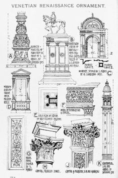 Venetian Renaissance ornament A History of Architecture on the Comparative Method by Sir Banister Fletcher