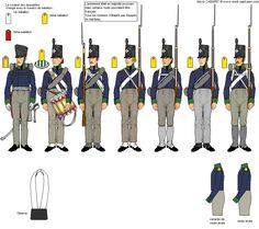 1st Westphalian Landwehr Regiment 1815