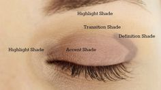 makeup tips Hey Guys! So, I thought I would just briefly explain where eyeshadow goes on hooded eyes for a very basic look. It is very important to use ALL the real estate between your lash line and your brow … makeup tips Eye Makeup Tips, Skin Makeup, Beauty Makeup, Makeup Ideas, Mally Beauty, Makeup Designs, Eyebrow Makeup, Makeup Kit, Hair Beauty