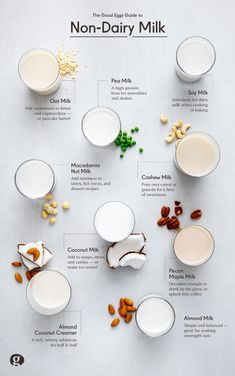 Here is a great guide for dairy milk alternatives and their suggested uses by It's so exciting to have so many choices for compassionate living! Are your favorites on the list? Food Menu Design, Cafe Menu Design, Food Graphic Design, Design Design, Milk Alternatives, Plant Based Milk, Master Chef, Food Facts, Eat Smarter