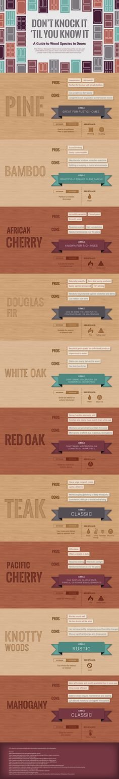 Doors can be a big decision. Do you want pine, cherry, or mahogany?! I'm partial to bamboo, but the color of teak can't be beat! Here are a look at the characteristics of the most popular woods so that you can choose the best doors for your home.