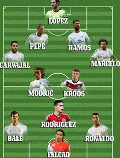 A new team of Real Madrid
