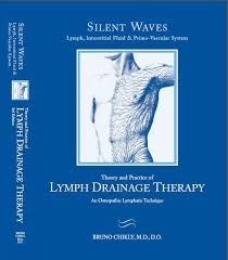 Image result for lymphatic drainage chikly