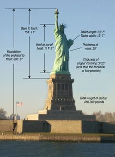 """The statue of Liberty turns 125 next year.  She symbolised the end of the journey to the """"land of the free"""" for all those immigrants who arrived by sea."""