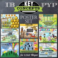 Key Concept Posters for IB PYP US Paper from Celebrate Learning Designs on TeachersNotebook.com - (9 pages) - A Fun, Engaging way to present the Key Concepts in your IB PYP Classroom!