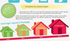 Jessica Draws infographic - home energy use