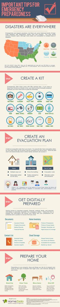 Emergency preparedness checklist infographic Checklist for an Emergency Preparedness Plan  Natural disasters and other catastrophe's affect every state in the country. Review this emergency preparedness infographic for a checklist of things to do to prepare your home and family. Http://www.homezada.com