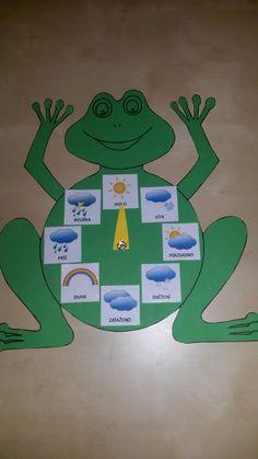 frog, weather rosnicka ukazujici pocasi