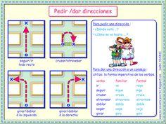 Me encanta escribir en español: Pedir y dar direcciones.