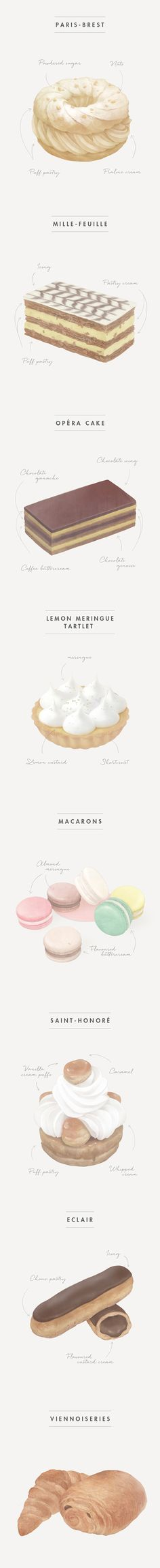 Illustration and Design from the illustrator HSIAO-RON CHENG for a guide book of Paris finest pastry shops, published in Paris. Stage Patisserie, French Patisserie, Pastry Art, Pastry Shop, Dessert Illustration, Illustration Art, Food Sketch, Cake Sketch, Pinterest Instagram