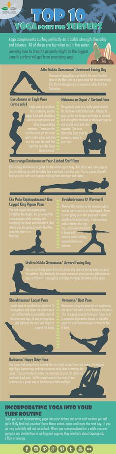 We have selected the Top 10 #Yoga poses for #Surfers ! Get quick access to all this poses with our #Infographic .