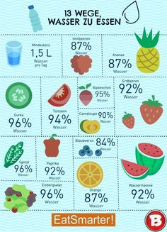 Drink enough is important: with these tips kla - Genügend trinken ist wichtig: Mit diesen Tipps kla Drink enough with these foods - Best Smoothie, Smoothies, Ayurveda, Clean Eating Snacks, Healthy Eating, Sports Food, Eat Smart, Food Facts, Nutrition Tips