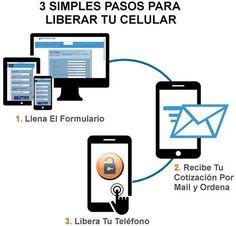 Encontraras cómo desbloquear un celular, tu solucion para liberar celulares americanos y mexicanos nacionales para usarlos con cualquier compañia de México y el mundo: AT&T, Telcel, Mosvistar, Cricket, Metro Pcs, T-Mobile, Unefon, Sprint, Boost Mobile, etc. #togetmoreinformation https://www.yodesbloqueo.com/