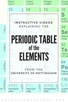 periodic table of the elements videos by the university of nottingham freelyhomeschoolcom - Periodic Table Of Elements Flash Cards Printable