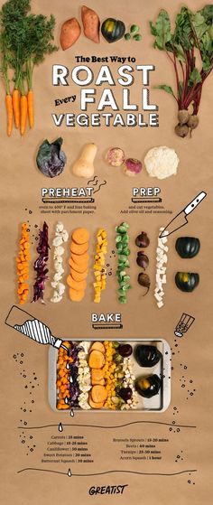 Taste the (veg) rainbow. #fall #roasted #vegetable…