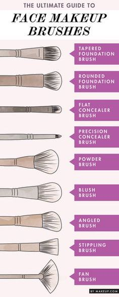 The only makeup brush guide you'll ever need to do the best makeup ever!