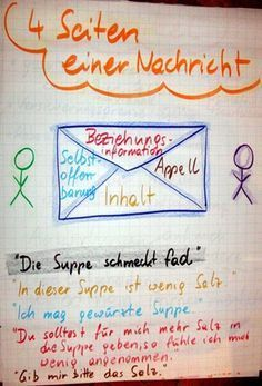 Ähnliches Foto {Hilfe im Studium E Learning, Sketch Notes, Change Management, Student Studying, How To Slim Down, Teamwork, Coaching, How To Become, Success