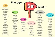 30+ Common Collocations with GO - ESL Buzz