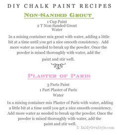 DIY chalk paint: Plaster of paris is YESO in spanih!