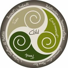 Pukekos Educare - preschol daycare based in Thames. School Resources, Teaching Resources, Maori Songs, Maori Symbols, Learning Stories, Maori People, Mindfulness For Kids, Maori Art, School Logo