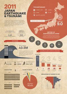 Infographics: Japan Earthquake on Behance