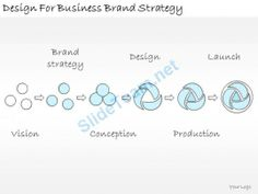 1113 Business Ppt Diagram Design For Business Brand Strategy Powerpoint Template #Powerpoint #Templates #Infographics