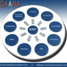 Daana Software Developers providing ERP Software for your growing business.