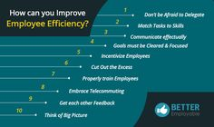 Do you want to improvise your Employee's efficiency? Then implement all those steps given in the image. #EmployeeEfficiency #HR