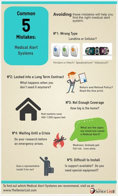 The medical alert industry is full of good and bad players. Don't make these common mistakes when purchasing with an easy-to-understand infographic.