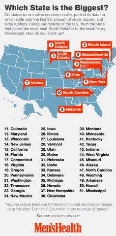 The Great Plains must be proud: Men in North Dakota have the largest packages in the U.S., according to recent research from Condomania.com, on online rubber retailer. See how your state stacks up: http://www.menshealth.com/sex-women/which-state-has-largest-penises?cid=soc_pinterest_content-sex_aug14_penissizeinfographic