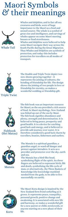 Maori Tattoo Meanings And Symbols: Polynesian Symbols Meanings