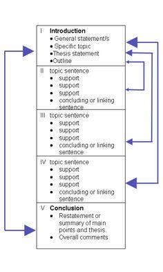 An analysis of ebonics